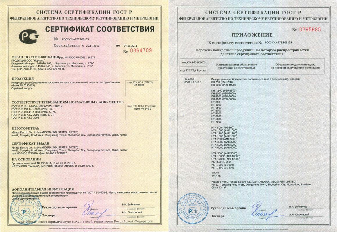 Сертификат соответствия на инвертор