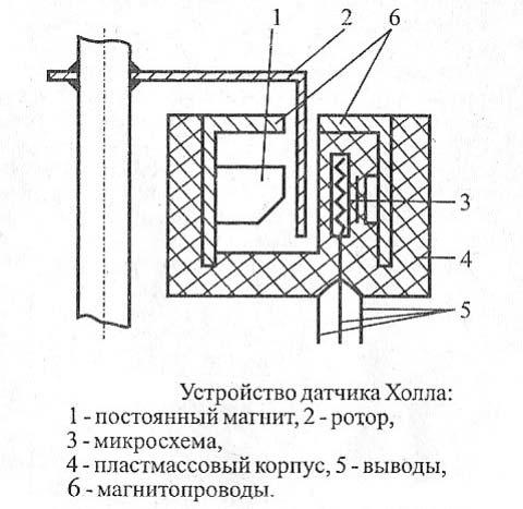 Схема датчика холла ВАЗ