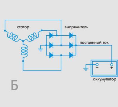 Схема диодного моста автомобиля