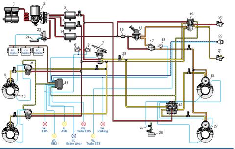 Схема функционирования тормозной системы