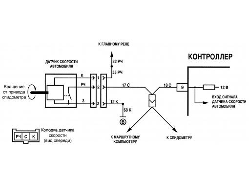 Схема подключения привода спидометра ВАЗ 2109