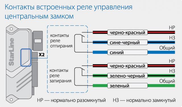 Схема подключения сигнализации к центральному замку