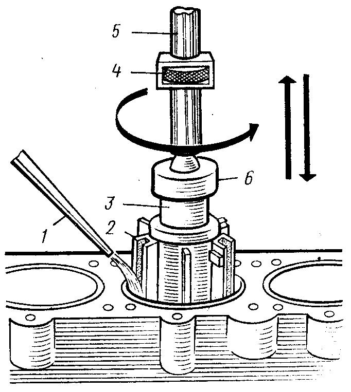 Схема процесса хонингования цилиндров блока