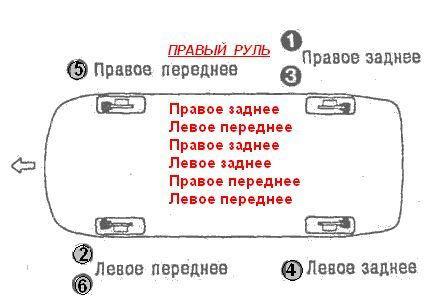 схема прокачки тормозной системы