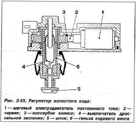 Схема регулятора холостого хода