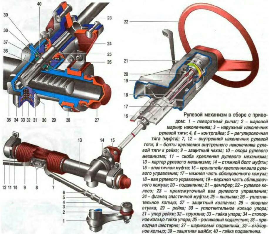 Схема рулевого управления ВАЗ