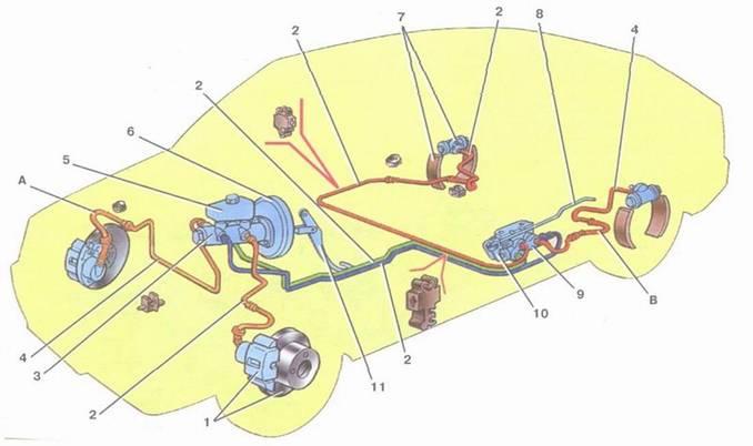 схема тормозной системы «ВАЗ 2109»