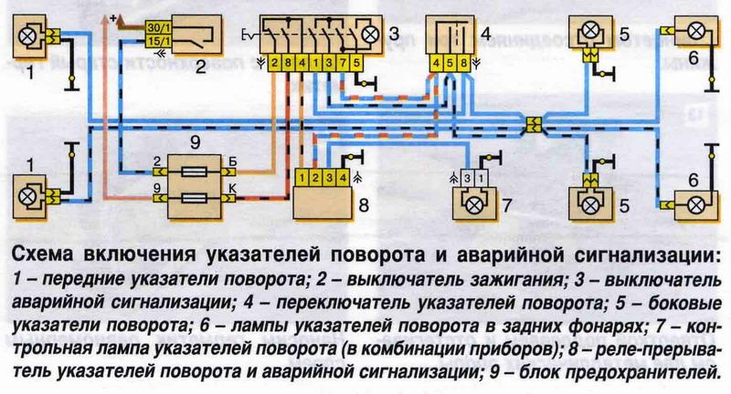 Схема указателей поворотов и аварийной сигнализаци