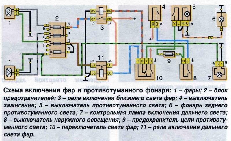 Схема включения фар