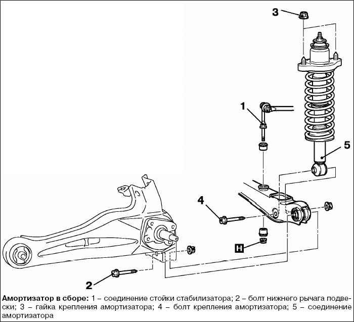Схема задннего амортизатора