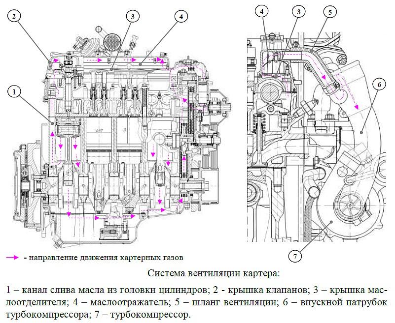 Система вентиляции картера дизельного двигателя