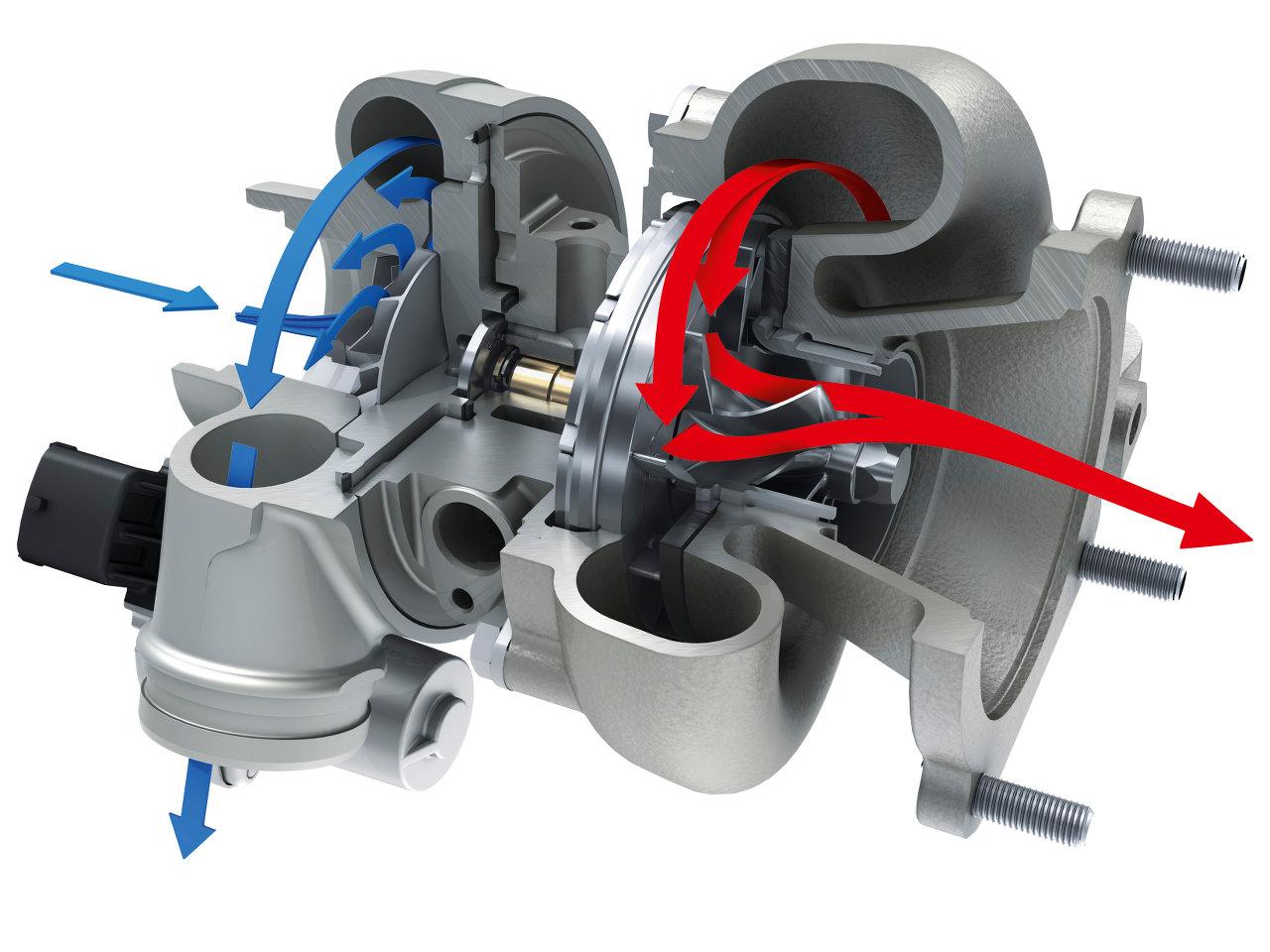 Турбированные двигатели BMW