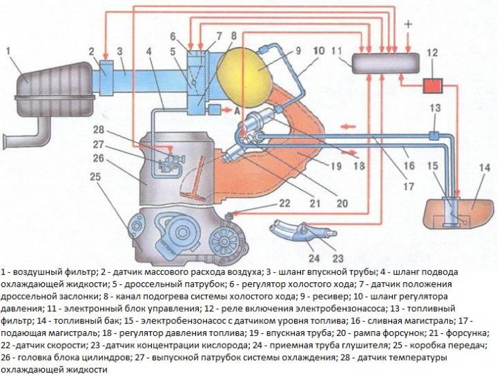 Упрощенная схема инжектора