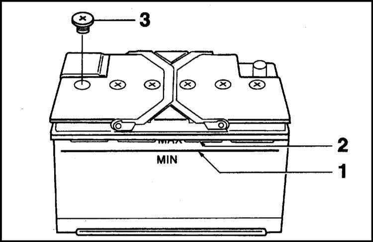 Уровень электролита должен находиться между отметками MIN (1) и MAX (2)