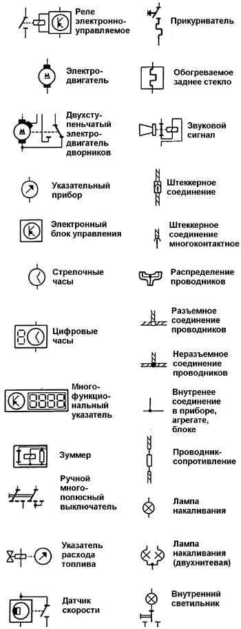 Условные обозначения элементов в электросхемах