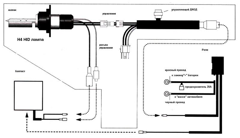 Установка биксеноновых линз в фары - схема