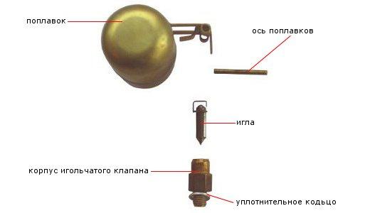 Устройство игольчатого клапа