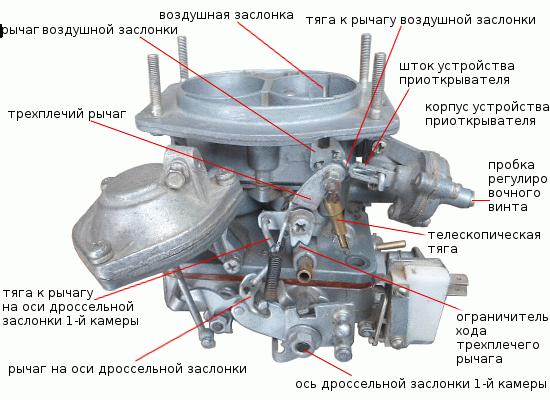 Устройство карбюратора ВАЗ 2105