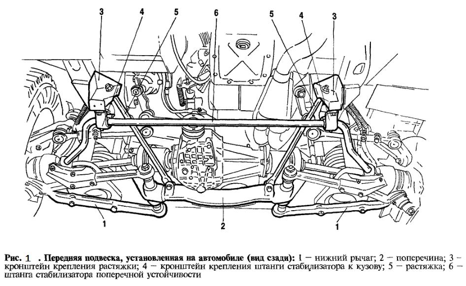 Устройство передней подвески