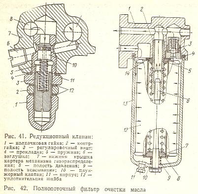 Устройство редукционного клапана