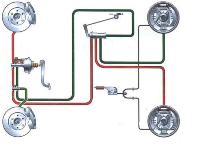 Устройство тормозой системы автомобиля