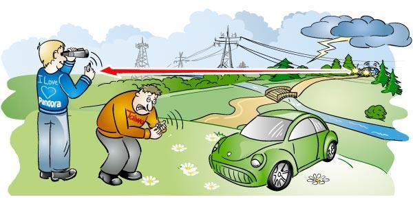 Важность выбора правильного автозапуска для автомобиля