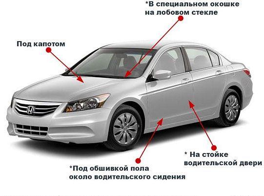 Места расположения ВИН-кода на автомобиле