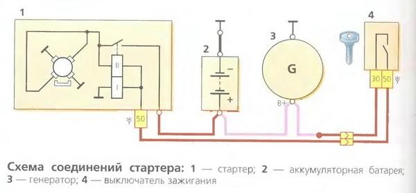 Как выключить реле генератора из цепи